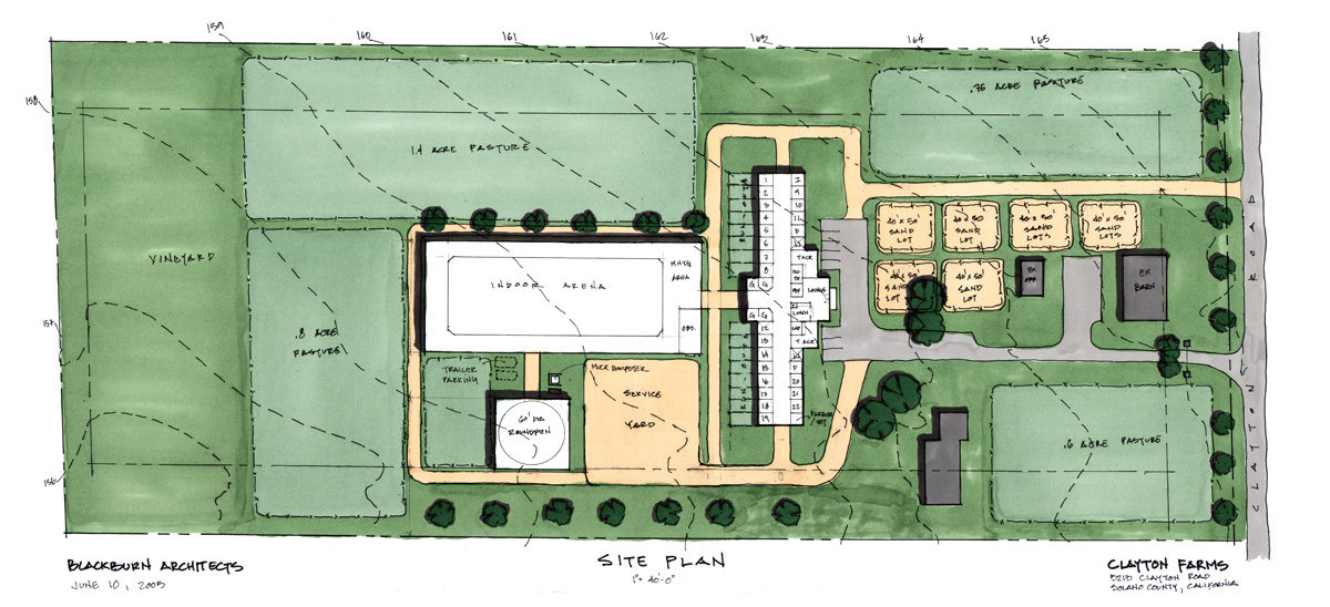 Equestrian facilities communities the field sport concept Farm plan